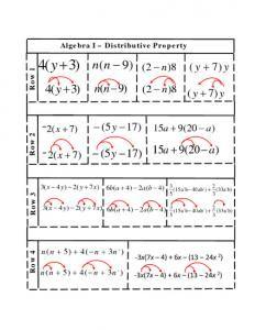 middle school math distributive property worksheets algebra worksheets and simplifying. Black Bedroom Furniture Sets. Home Design Ideas