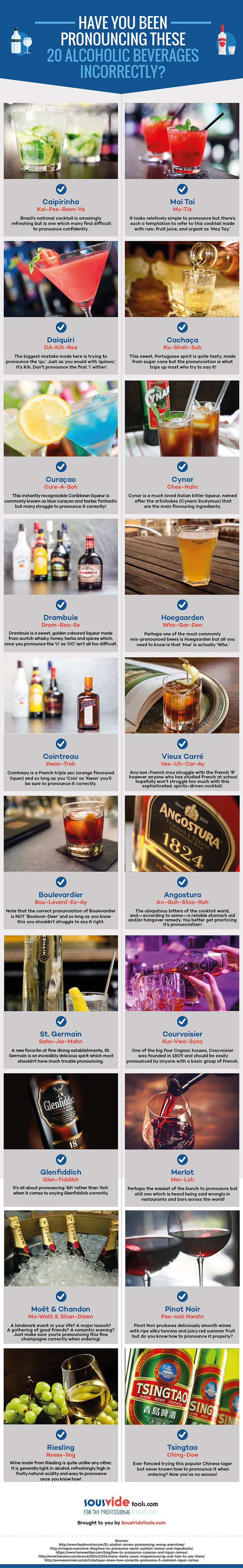 We've all been there … out for a nice meal and don't order the cocktail or liqueur we really want to try for the simple reason that we can't pronounce it! Here, we've taken a look at 20 of the most common wrongly pronounced alcoholic beverages, sharing their correct pronunciation. Never again will you struggle …