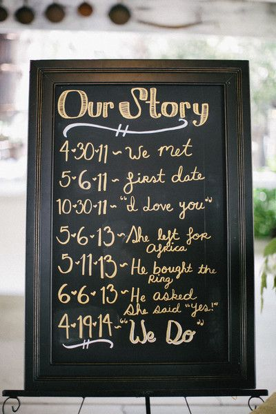 """""""Our Story"""" ...love this idea! A #chalkboard timeline highlighting relationship milestones {Petula Pea Photography}"""