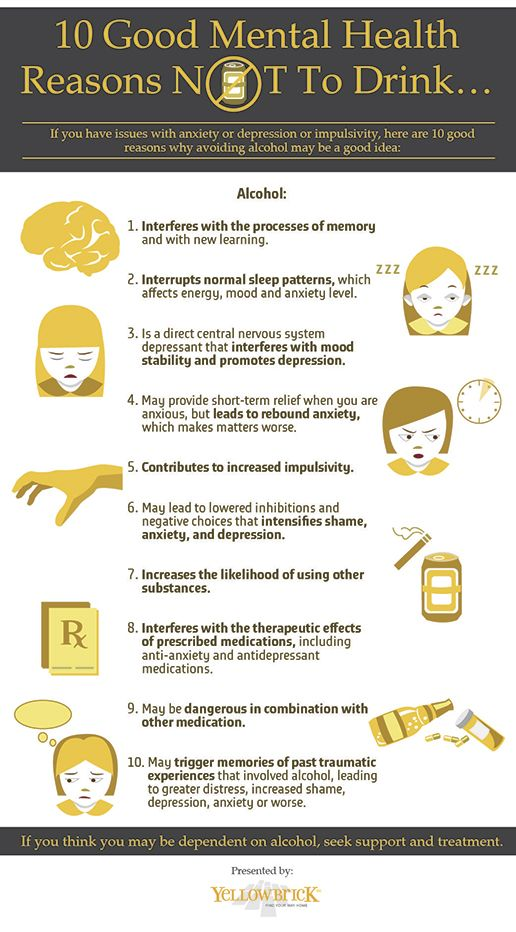 If you have issues with anxiety, depression, or impulsivity here are ten good reasons why avoiding alcohol may be a good idea.  by Yellowbrick treatment center