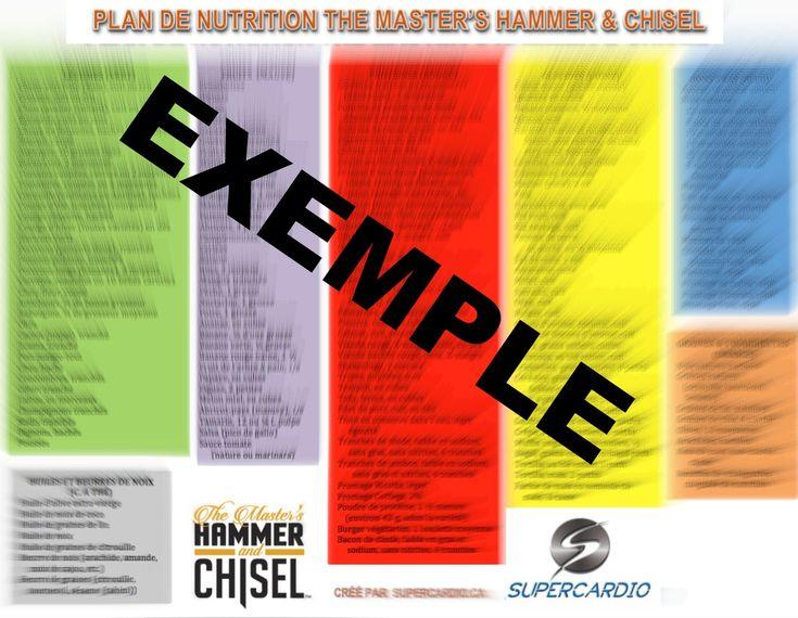 Voici une liste des aliments du guide de nutrition Hammer & Chisel sur une seule feuille! Aliments des contenants de couleur, aliments à volonté, breuvages.