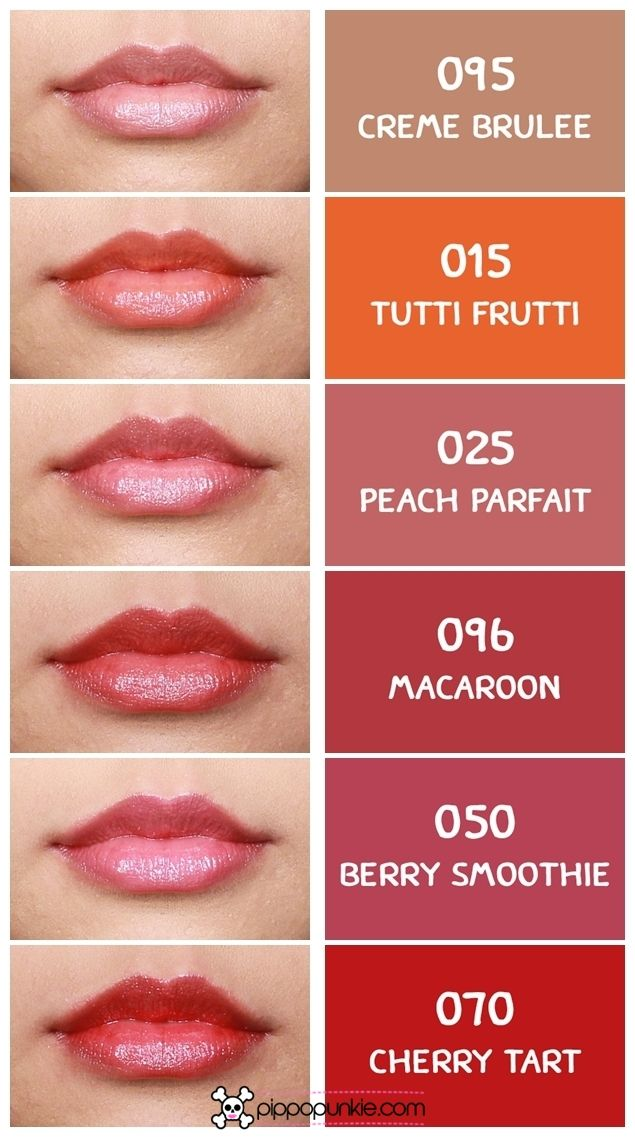 Review & Swatches: Revlon Colorburst Lip Butter