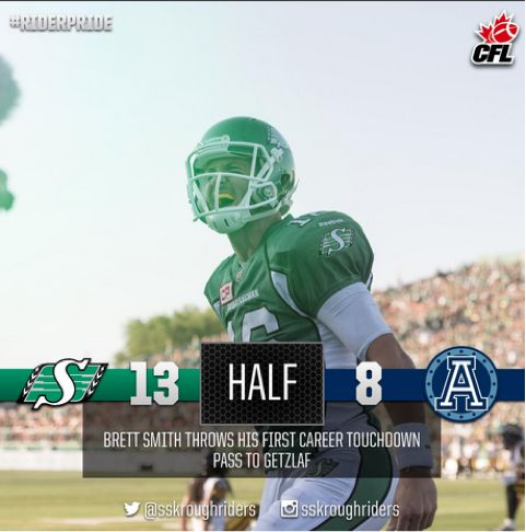 @sskroughriders: #Riders lead the #Argos at the half 13-8. #CFLGameday 08/08/15