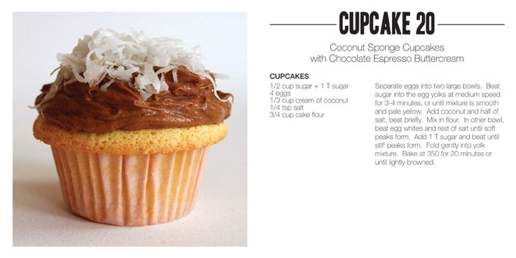 Coconut Sponge Cupcakes with Chocolate Espresso Buttercream