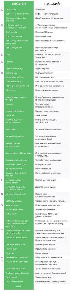 50 phrases Russian-English
