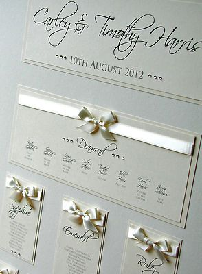 Wedding table planner