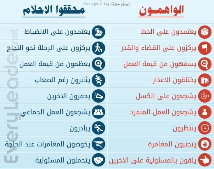 Pin By Medjahed Mostefa On غير حياتك Work Motivation How To Better Yourself Study Skills