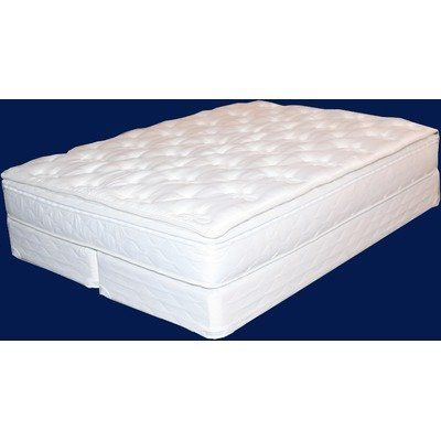 1000 ideas about king size mattress dimensions on pinterest bed sizes bed size charts and. Black Bedroom Furniture Sets. Home Design Ideas