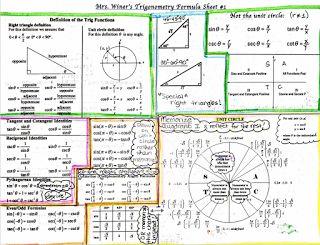 82 Best Pre Calc Images On Pinterest Precalculus High