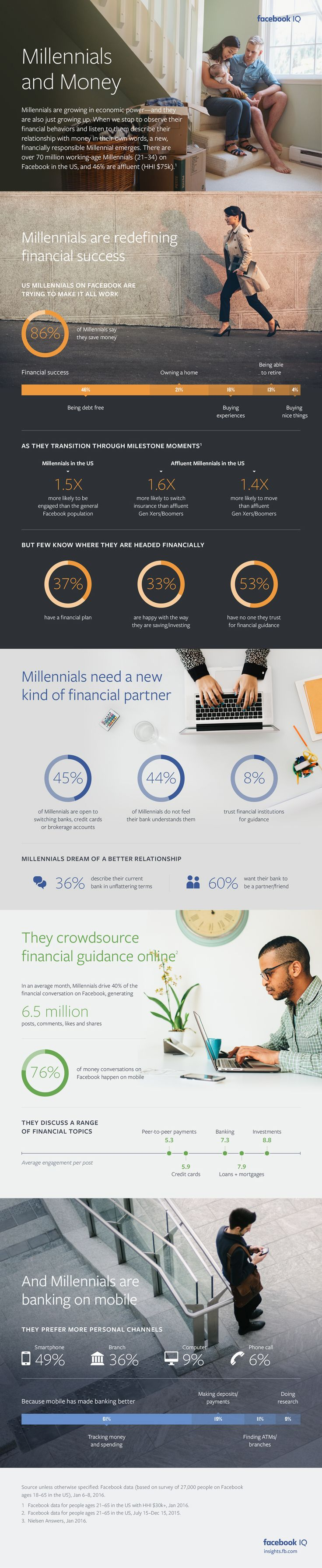 Infographic: How Banks Can Woo Millennials