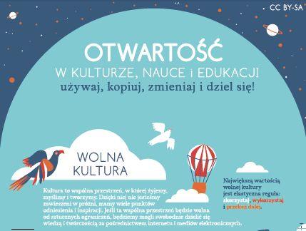 Infografiki promujące zasoby na wolnych licencjach. http://koed.org.pl/materialy/materialy-promocyjne/
