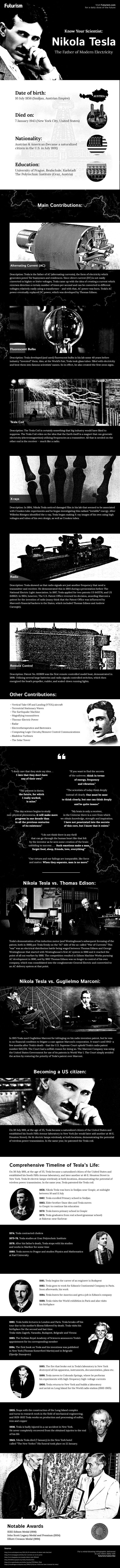 Nikola Tesla Infographic  (Mira M Nikola Tesla was Serbian, born in Croatia to Serbian Parents, in the country of Yugoslavia )