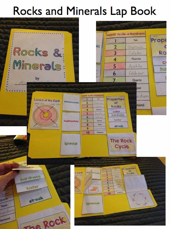 SC.4.E.6.2 IDENTIFY THE PHYSICAL PROPERTIES OF COMMON EARTH-FORMING MINERALS, INCLUDING HARDNESS, COLOR, LUSTER, CLEAVAGE, AND STREAK COLOR, AND RECOGNIZE THE ROLE OF MINERALS IN THE FORMATION OF ROCKS. Everything Rocks and Minerals foldable.