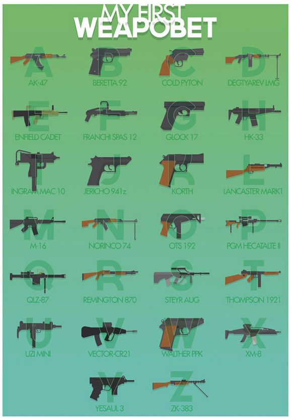 The Weapons Alphabet: Galleries, Picture-Black Posters, Be A Girls, Sons, Menu, Guns Alphabet, Weapons Alphabet, Bangs Bangs, Alphabet Posters