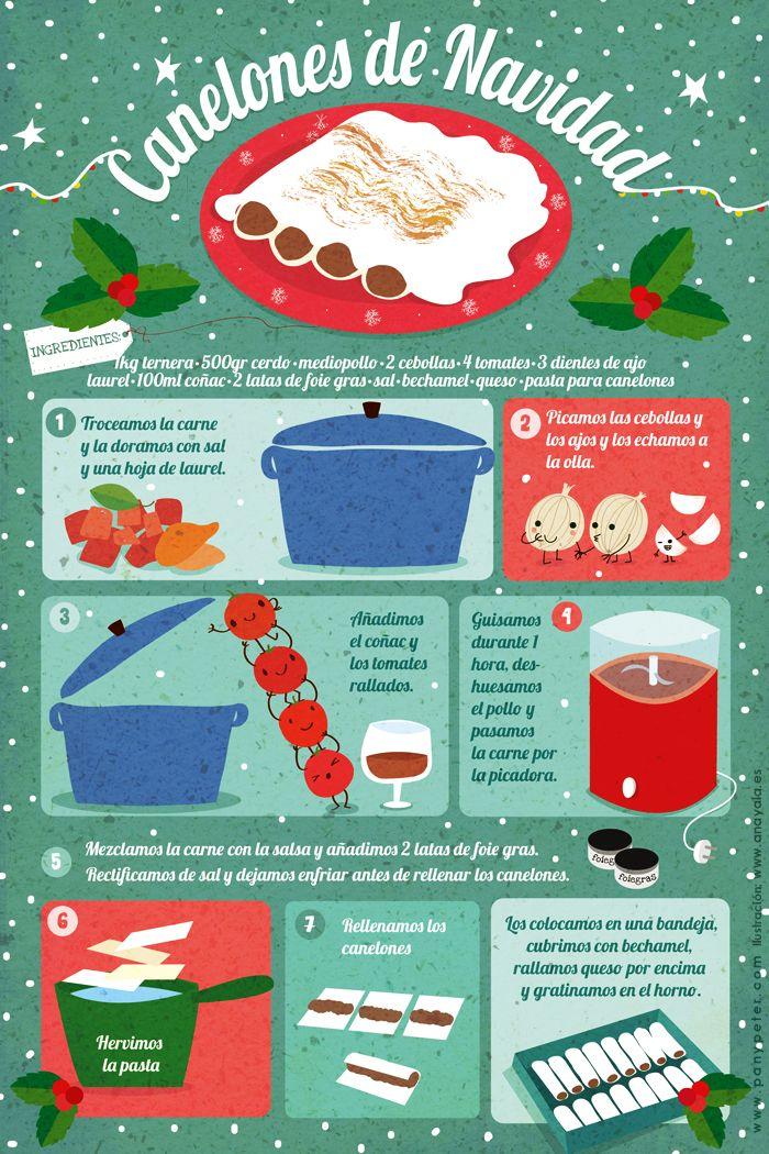 Canelones de Navidad