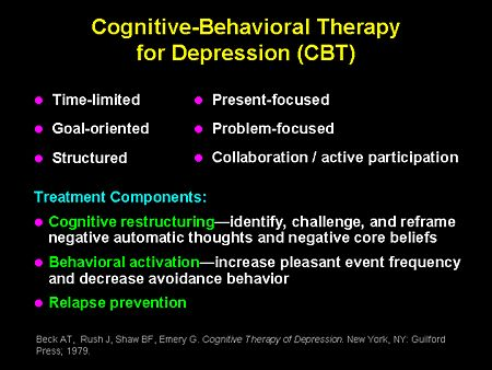 an introduction to cognitive behavioral therapy for depression Cognitive behavioural therapy (cbt) is a type of  such as depression and  anxiety.