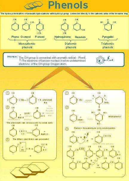 572 best qumica images on pinterest chemistry knowledge and conceptdraw samples science and education chemistry urtaz Gallery