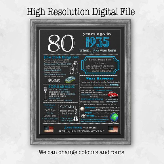 Personalized 80th Birthday Chalkboard Poster Design, 1935 Events & Fun Facts, 80th Birthday Gift, Digital File, Blue