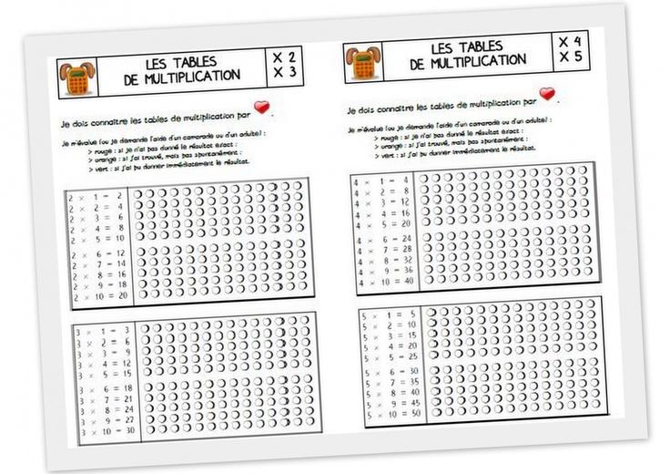 Les tables de multiplication contenus cycle 3 pinterest - Reviser les tables de multiplications ...