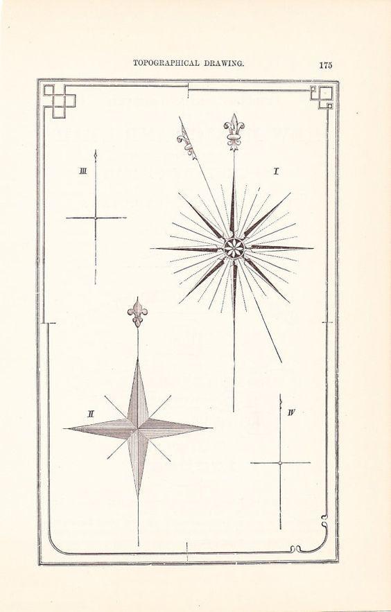 "1892 technical illustration of ""North Star"". Inspiration for representation of Minnesota aka ""Star of the North"""
