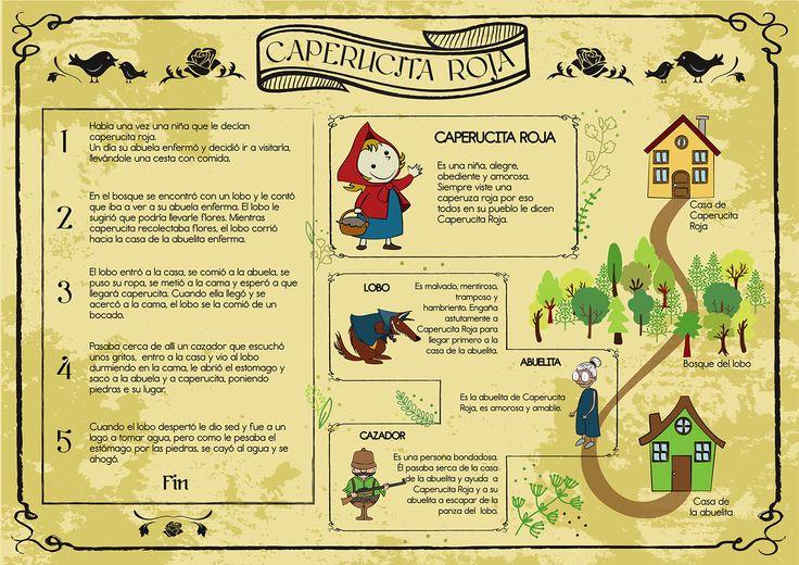 Diseño de Infografía del cuento infantil Caperucita Roja.