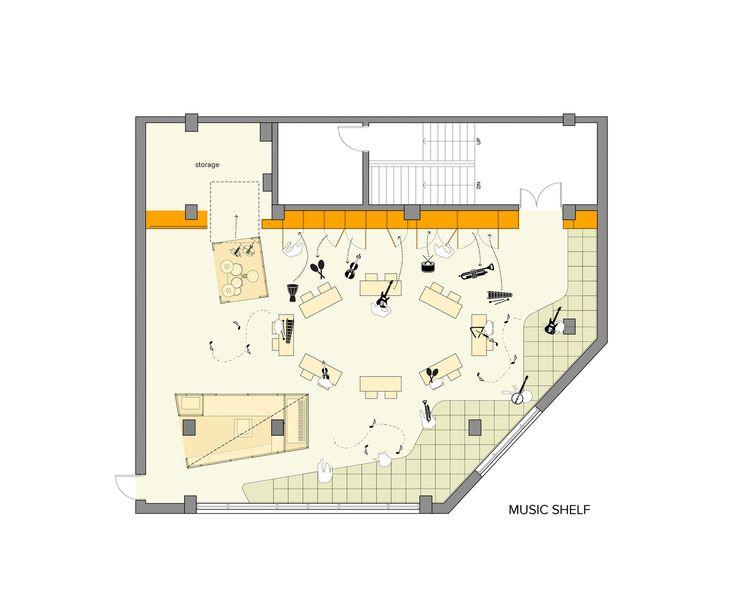 429 best education design images on pinterest for Reading blueprints 101