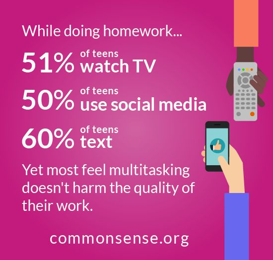 Controversy on technology and teens