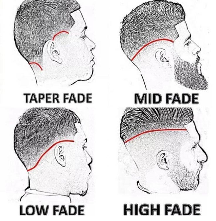 Black Men Haircuts, Black Men Hairstyles, Hairstyles Haircuts, Boy Haircuts, Braided Hairstyles, Curly Hair Cuts, Curly Hair Styles, Barber Haircuts, Barber Hairstyles