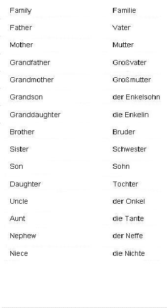 German Words for Family Members - Learn German