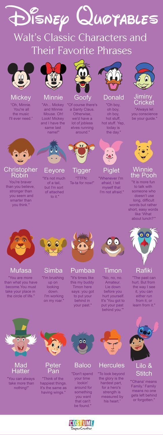 """Disney Tattoo – Quotes from your favorite Disney characters all on one infographic. [ """"Live vi"""