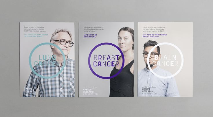 Australian Cancer Research - Advertising