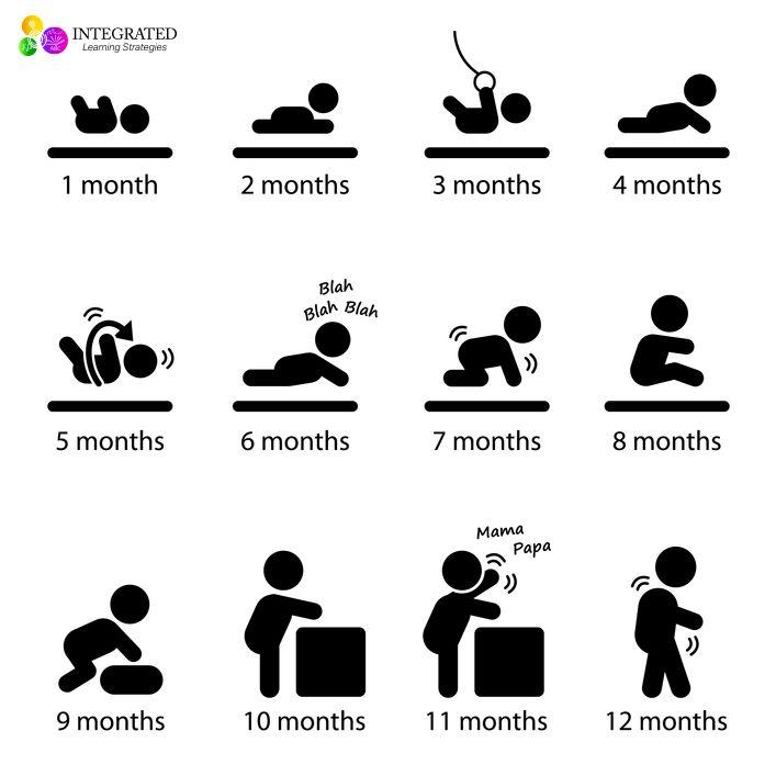 Critical Developmental Milestones You won't want Your Child to Miss   ilslearningcorner.com #babies #milestones