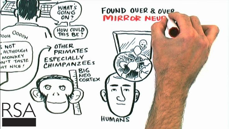 Bestselling author, political adviser and social and ethical prophet Jeremy Rifkin investigates the evolution of empathy and the profound ways that it has shaped our development and our society. Taken from a lecture given by Jeremy Rifkin as part of the RSA's free public events programme. Watch the full lecture here: http://www.thersa.org/events/video/ar...