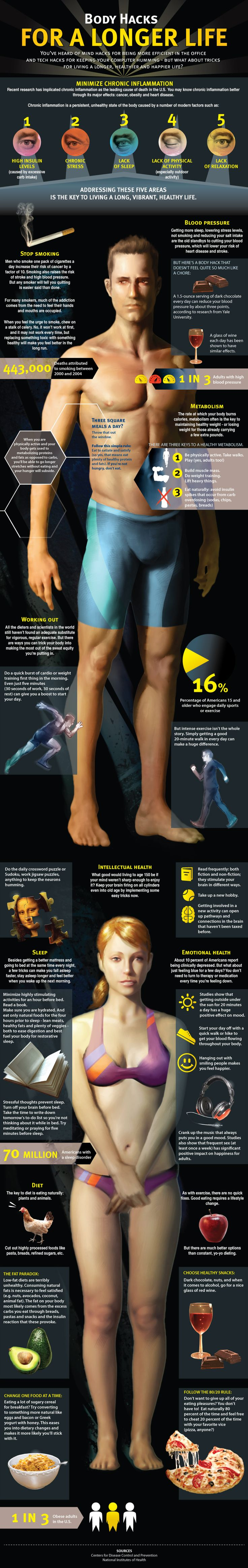 The Body Hacks For A Longer Life infographic will help you slow down the aging process & also help minimize your chances of dying from preventable diseases