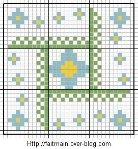 I know this is a cross stitch pattern but I'd love to do it with 2 inch squares as a quilt!