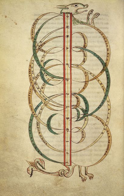 This is a manuscript about the theory of music. It was copied probably in England at Christ Church, Canterbury, in the second quarter of the twelfth century. Its main focus is the mathematical basis of music, and the beautifully-drawn diagrams with their graceful arches illustrate the mathematical ratios which produce the various intervals in the musical scale. Sometimes these diagrams take on animal forms such as here.