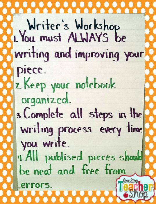 The 25 best check my grammar ideas on pinterest word spell my not so pinteresty anchor charts fandeluxe Image collections