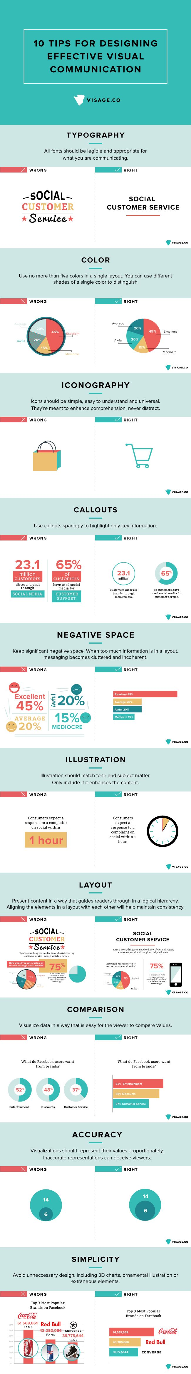 10 Tips For Designing Effective Visual Communication - #infographic #designing #contentmarketing #infografía