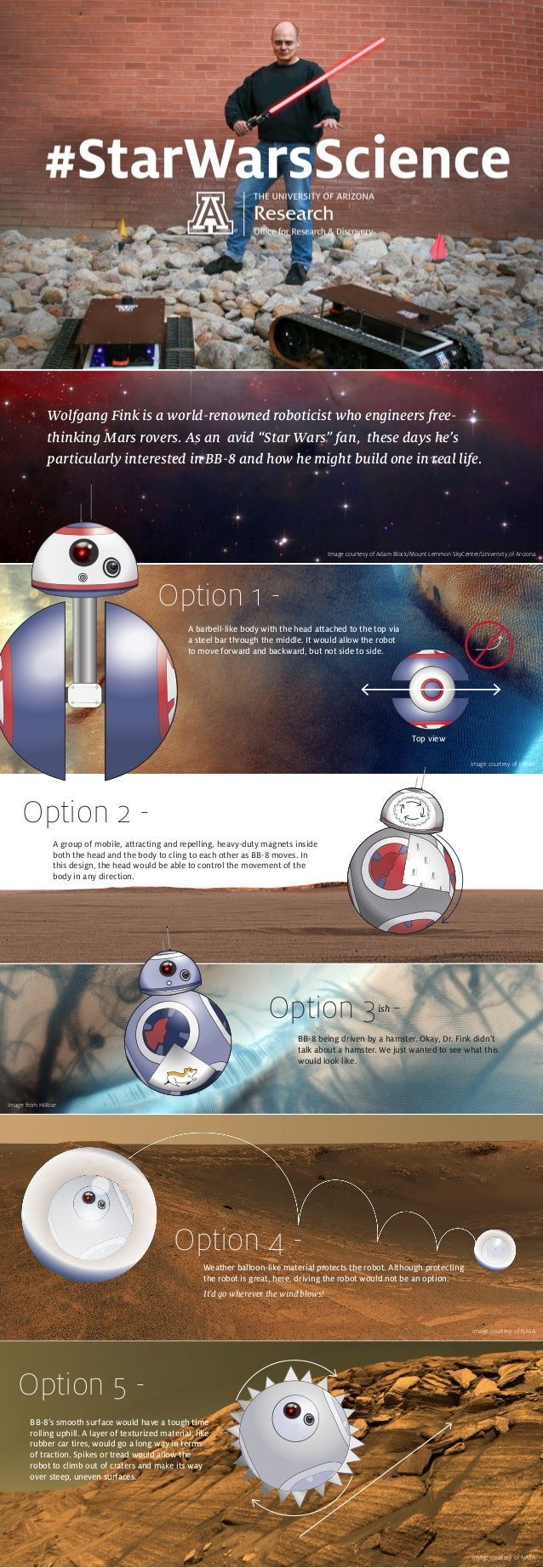 How could BB-8 work? Univeristy of Arizona researcher comments