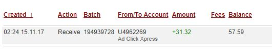 I am getting paid daily at ACX and here is proof of my latest withdrawal. This is not a scam and I love making money online with Ad Click Xpress.  Here is my Withdrawal Proof from AdClickXpress. I get paid daily and I can withdraw daily. Online income is possible with ACX, who is definitely paying - no scam here.