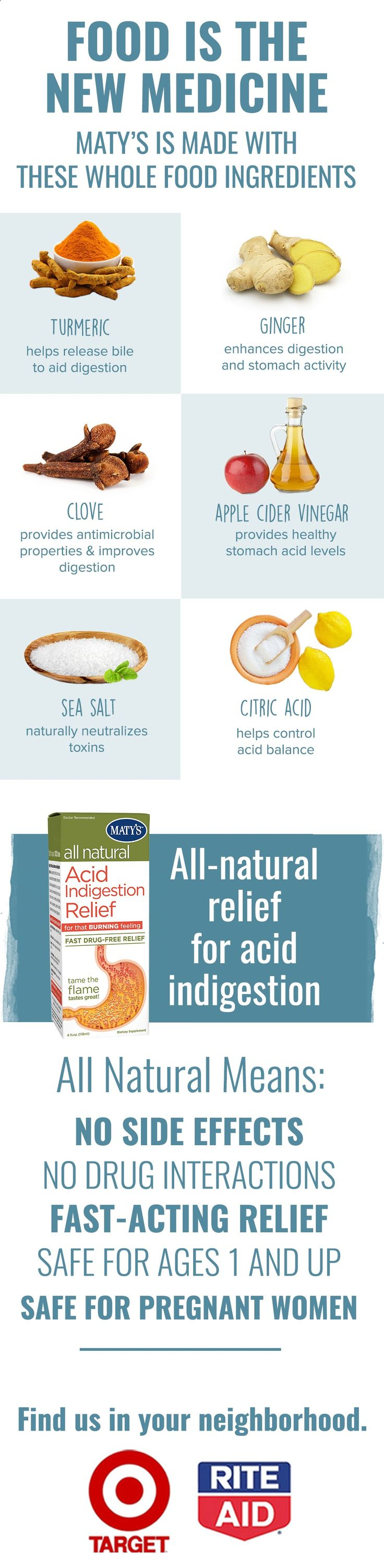 A natural remedy to treat heartburn, acid indigestion, GERD, and acid reflux with no side effects and no drug interactions. Skip the drugs and try Matys natural Acid Indigestion Relief for heartburn.http://matyshealthyproducts.com/better-acid-indigestion-relief/