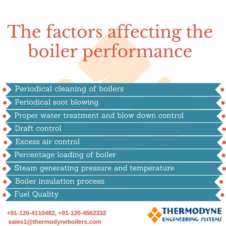 Boilers can have efficient long life or they become useless and uneconomical to operate. How well the equipment operated and maintained, the fuel being fired, and the type of service experienced, a…