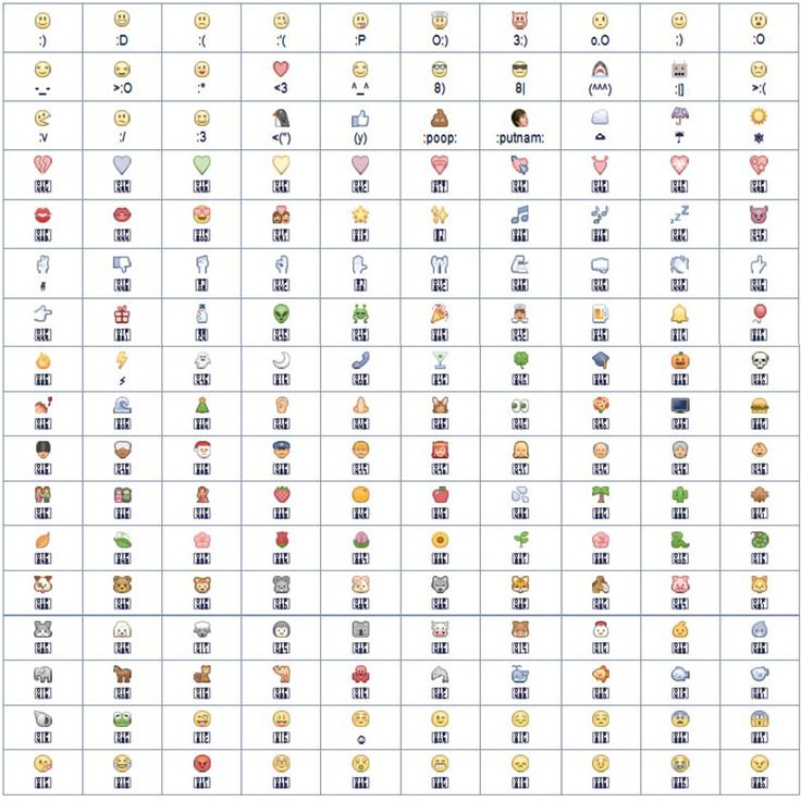Facebook Emoticons List - To use amazing 'Emoji' icons, all you have to do is copy and paste a symbol code below emoticon's image. Don't worry if you see the code as an empty square, it will still convert to emoticon once you post it on Facebook!