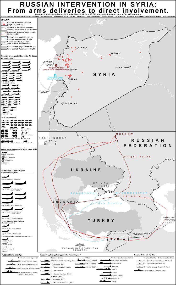 The Aviationist » This Infographic Sums Up All We Know About the Russian Air War in #Syria. #Russia #Map: