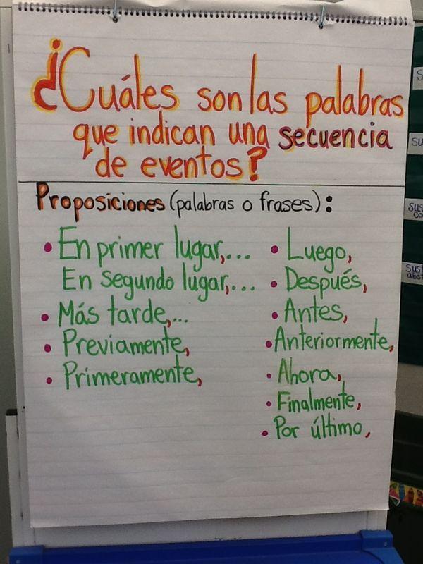 Bilingual education persuasive speech