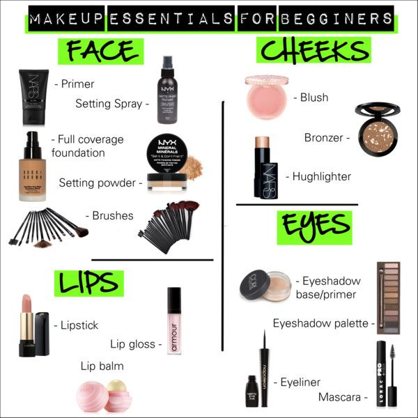How To Apply Makeup For Beginners You - Mugeek Vidalondon