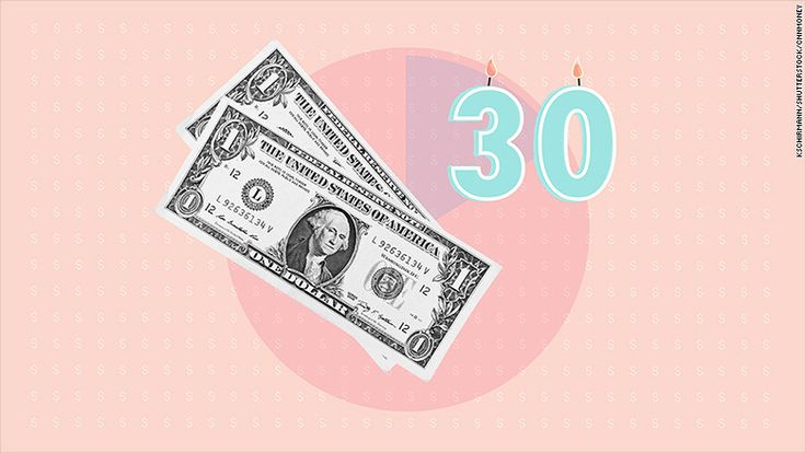 5 financial moves every woman should make before 30