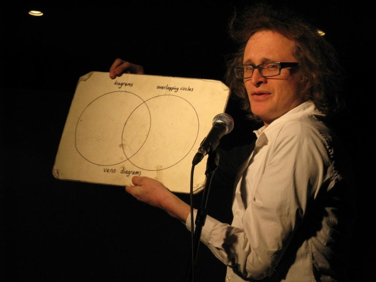 Simon Munnery explains Venn Diagrams.