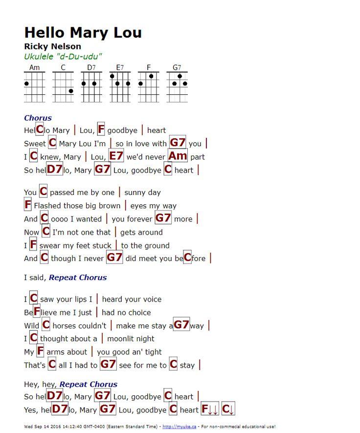 Guitar chords for teardrops