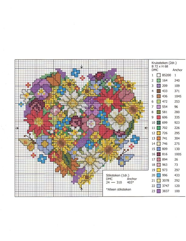 Bloemenhart Floral cross stith pattern #Simple#cross#stitch